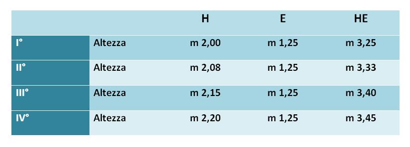 altezza-complessiva-gazebo-4x6-alluminio